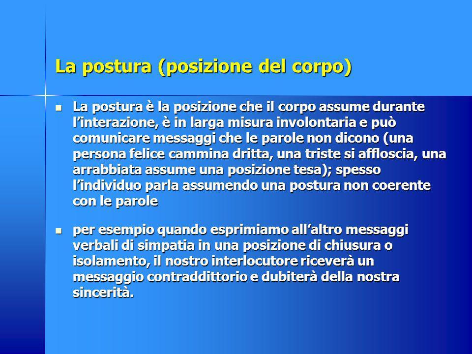 La postura (posizione del corpo) La postura è la posizione che il corpo assume durante l'interazione, è in larga misura involontaria e può comunicare