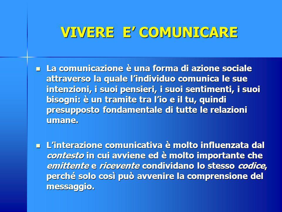 VIVERE E' COMUNICARE La comunicazione è una forma di azione sociale attraverso la quale l'individuo comunica le sue intenzioni, i suoi pensieri, i suo