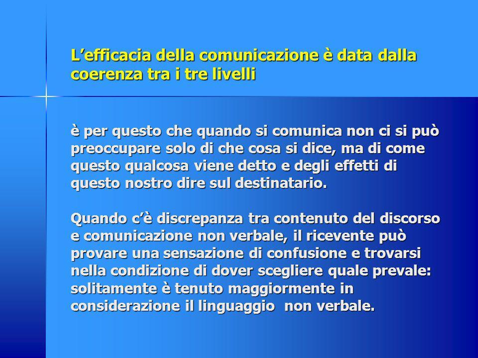 L'efficacia della comunicazione è data dalla coerenza tra i tre livelli è per questo che quando si comunica non ci si può preoccupare solo di che cosa