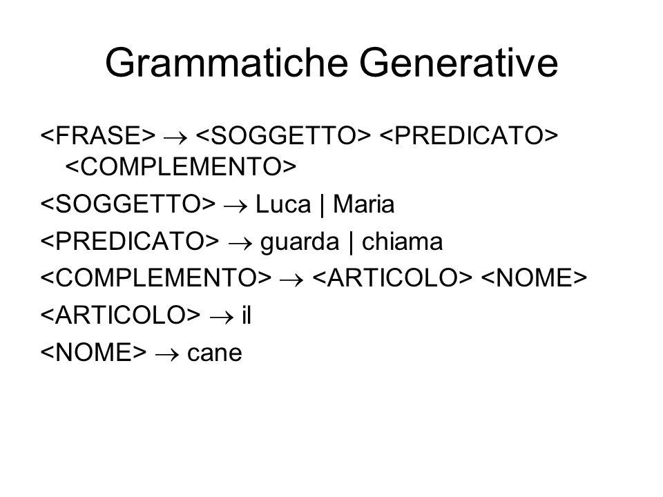 Grammatiche Generative   Luca | Maria  guarda | chiama   il  cane