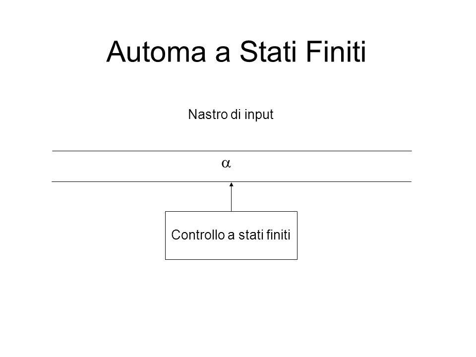 Automa a Stati Finiti Nastro di input  Controllo a stati finiti
