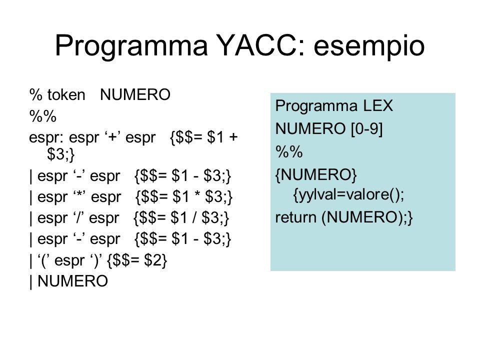 Programma YACC: esempio % token NUMERO % espr: espr '+' espr {$$= $1 + $3;} | espr '-' espr {$$= $1 - $3;} | espr '*' espr {$$= $1 * $3;} | espr '/' e