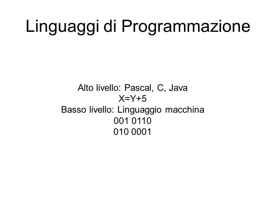Linguaggi di Programmazione Alto livello: Pascal, C, Java X=Y+5 Basso livello: Linguaggio macchina 001 0110 010 0001