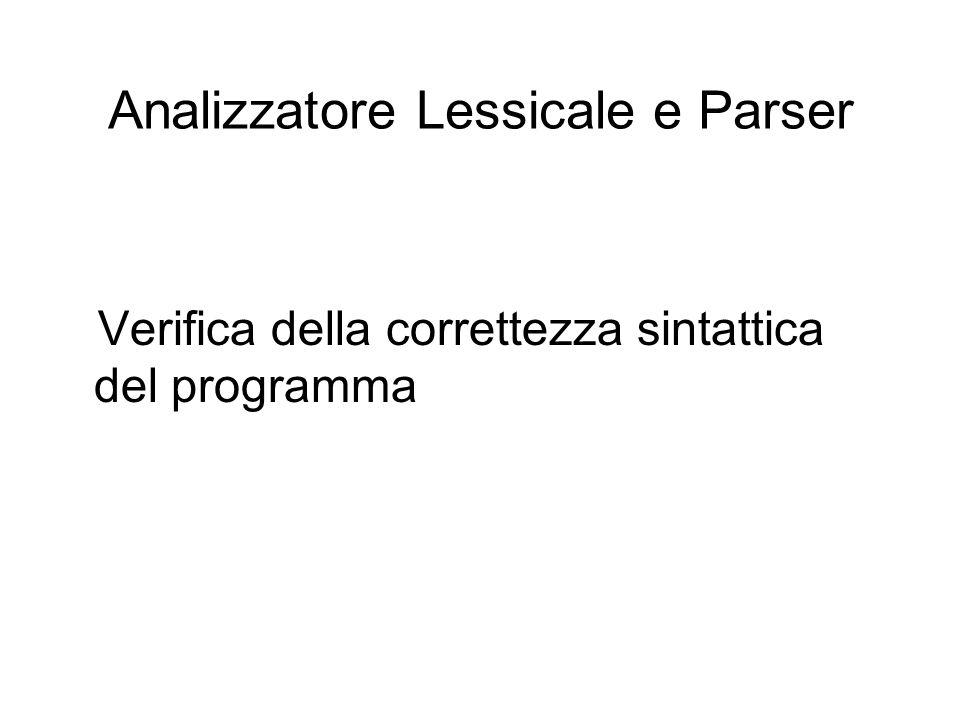 Sintassi LEX P1, P2, …, Pn % P1 {Azione 1} P2 {Azione 2}... Pn {Azione n}