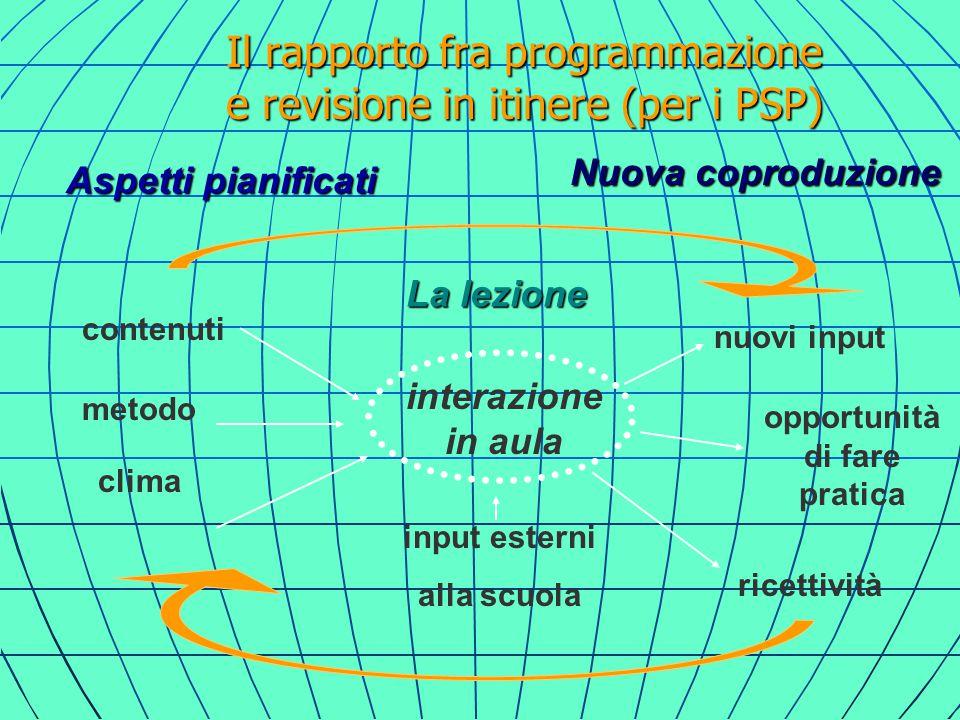 Il rapporto fra programmazione e revisione in itinere (per i PSP) contenuti metodo clima Aspetti pianificati interazione in aula input esterni alla sc