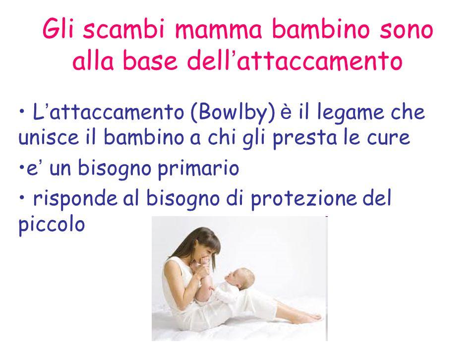 Gli scambi mamma bambino sono alla base dell ' attaccamento L ' attaccamento (Bowlby) è il legame che unisce il bambino a chi gli presta le cure e ' u