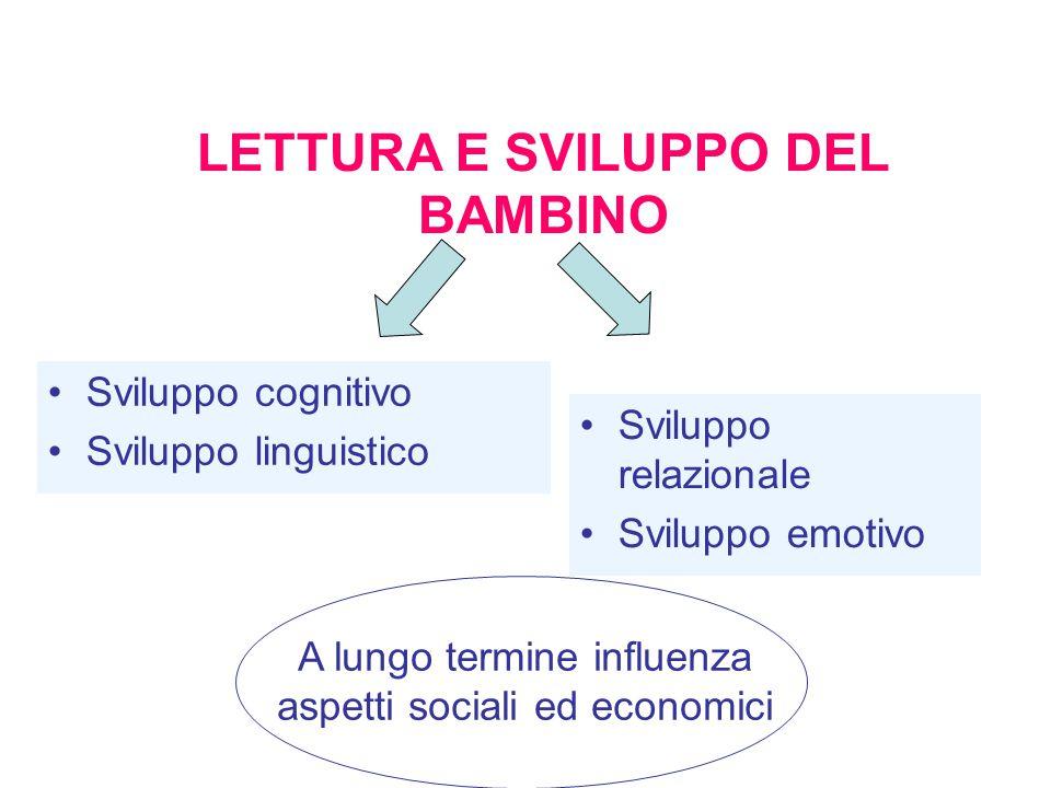 capacità innate qualità e quantità del linguaggio parlato in famiglia routine di lettura al b.