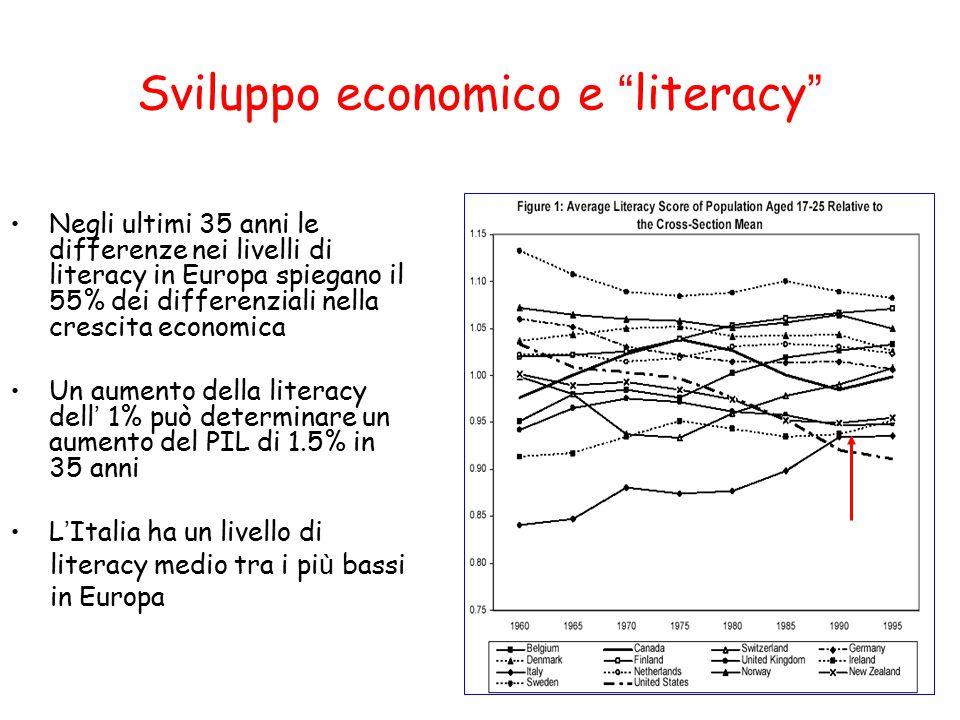 """Sviluppo economico e """" literacy """" Negli ultimi 35 anni le differenze nei livelli di literacy in Europa spiegano il 55% dei differenziali nella crescit"""