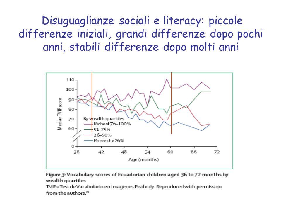 Disuguaglianze sociali e literacy: piccole differenze iniziali, grandi differenze dopo pochi anni, stabili differenze dopo molti anni