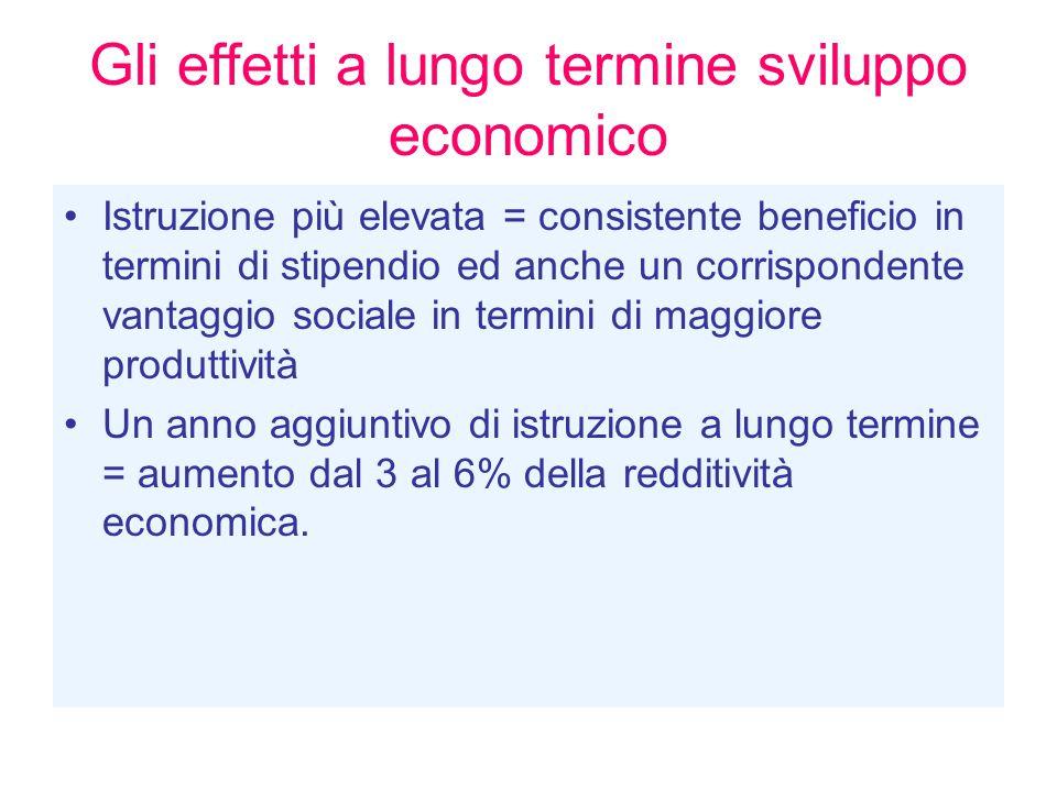 Gli effetti a lungo termine sviluppo economico Istruzione più elevata = consistente beneficio in termini di stipendio ed anche un corrispondente vanta