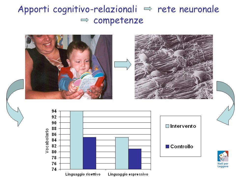 L'evoluzione del cervello è preprogrammata fin dal periodo prenatale, poi l'esperienza diventa motore di sopravvivenza e sviluppo di cellule cerebrali.