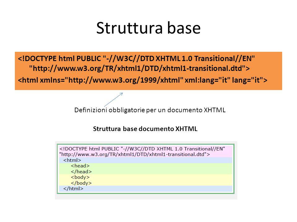 Struttura base Definizioni obbligatorie per un documento XHTML Struttura base documento XHTML
