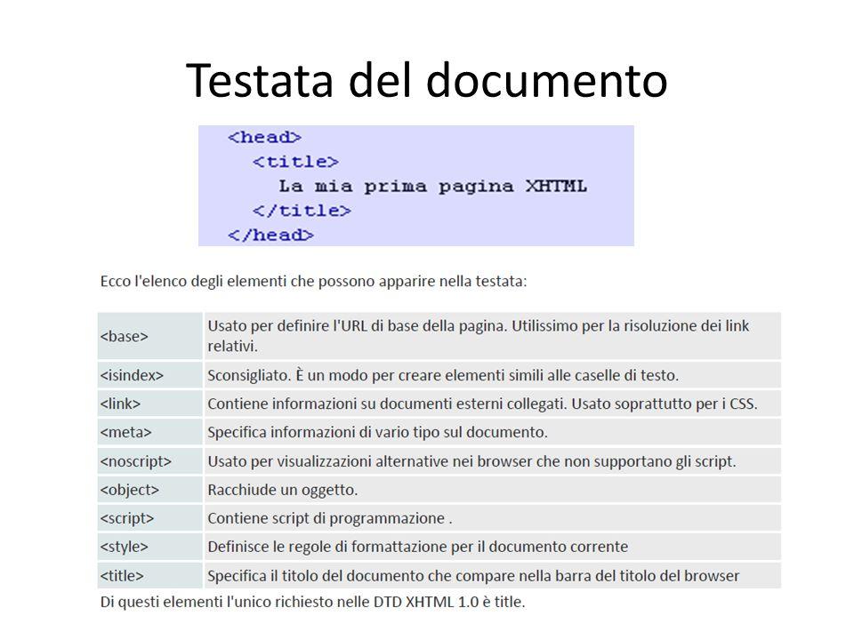 Testata del documento