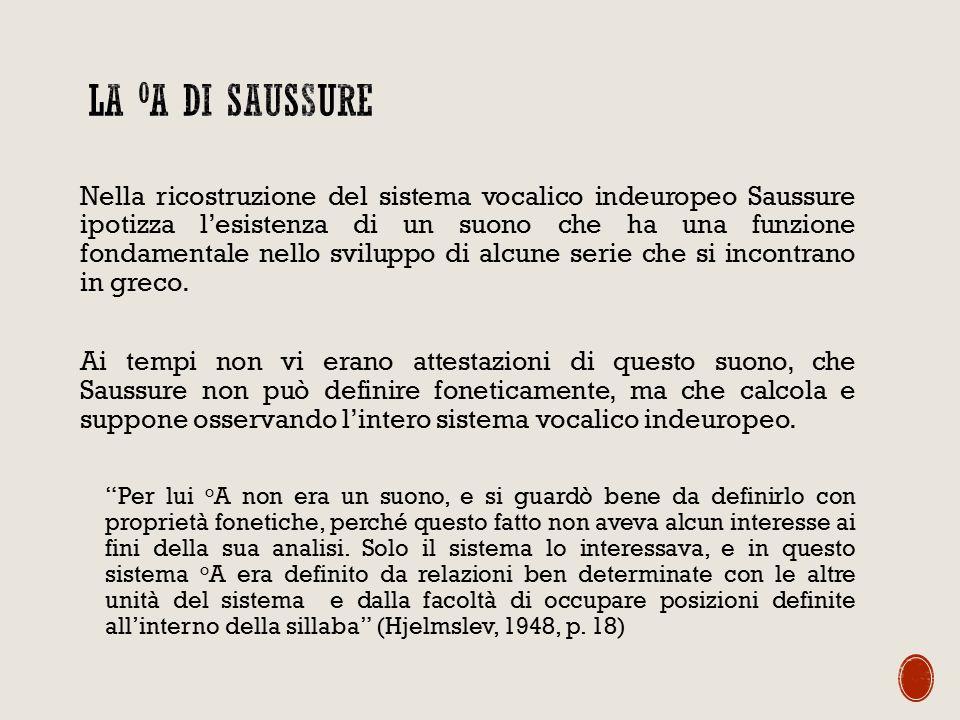 Da M. Prampolini, Ferdinand de Saussure, Meltemi 2004, p. 57