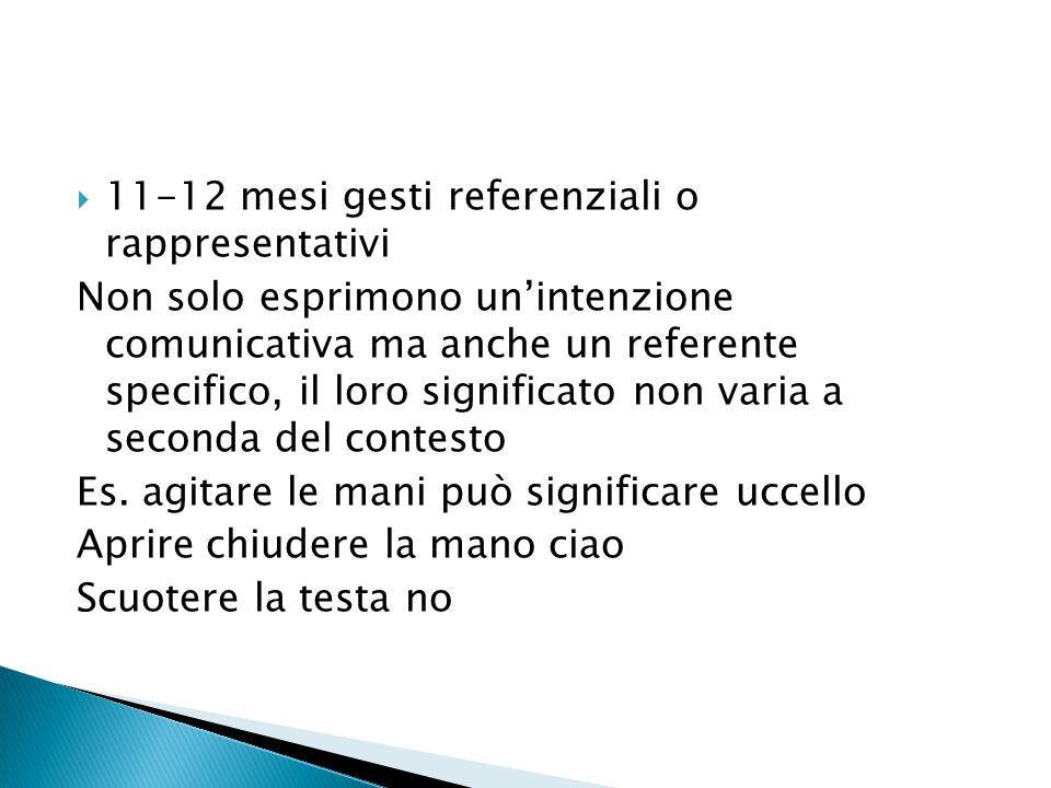  11-12 mesi gesti referenziali o rappresentativi Non solo esprimono un'intenzione comunicativa ma anche un referente specifico, il loro significato non varia a seconda del contesto Es.