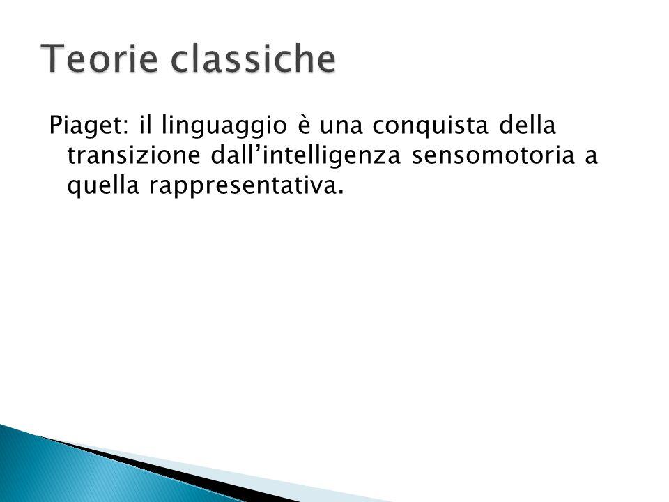 Piaget: il linguaggio è una conquista della transizione dall'intelligenza sensomotoria a quella rappresentativa.