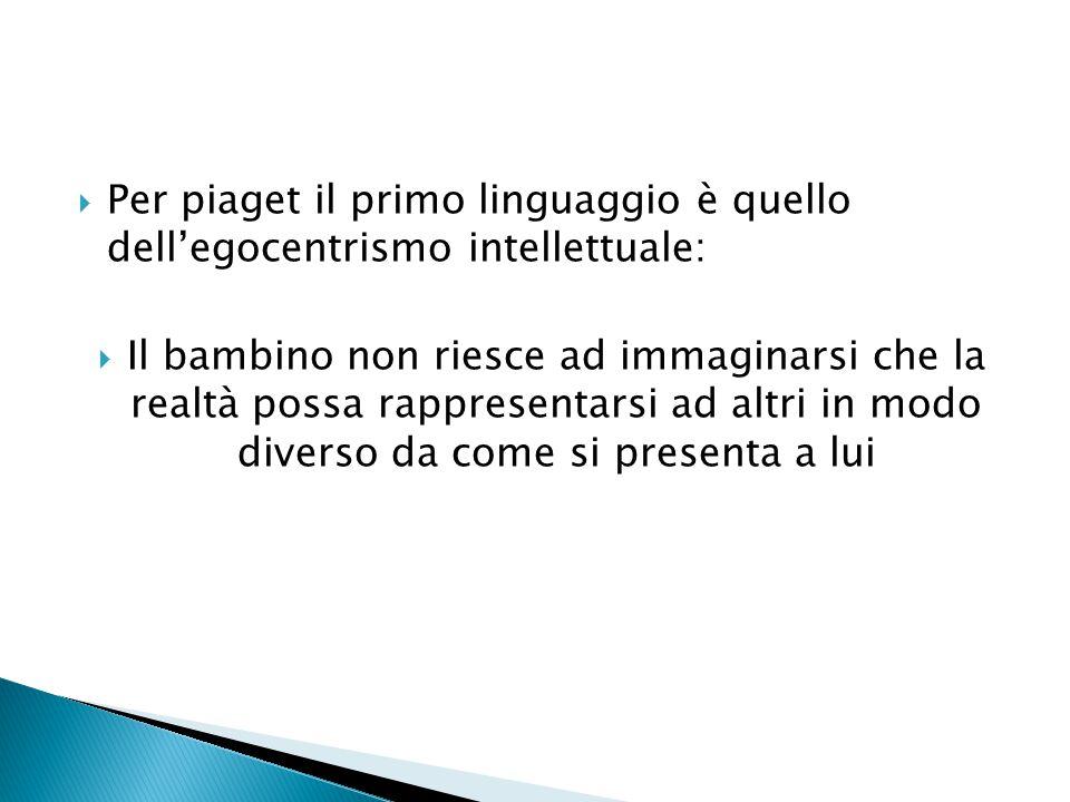  Per piaget il primo linguaggio è quello dell'egocentrismo intellettuale:  Il bambino non riesce ad immaginarsi che la realtà possa rappresentarsi a