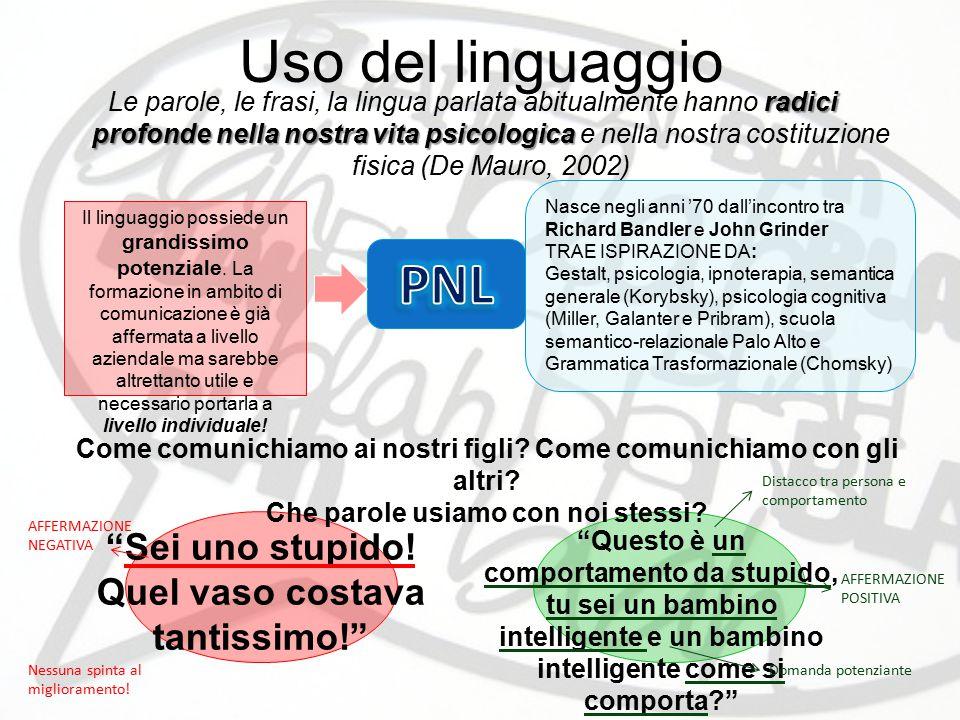 Uso del linguaggio radici profonde nella nostra vita psicologica Le parole, le frasi, la lingua parlata abitualmente hanno radici profonde nella nostr