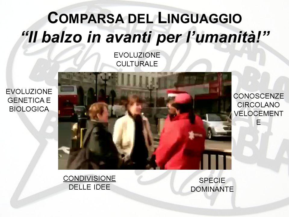 """C OMPARSA DEL L INGUAGGIO """"Il balzo in avanti per l'umanità!"""" EVOLUZIONE GENETICA E BIOLOGICA EVOLUZIONE CULTURALE CONOSCENZE CIRCOLANO VELOCEMENT E S"""