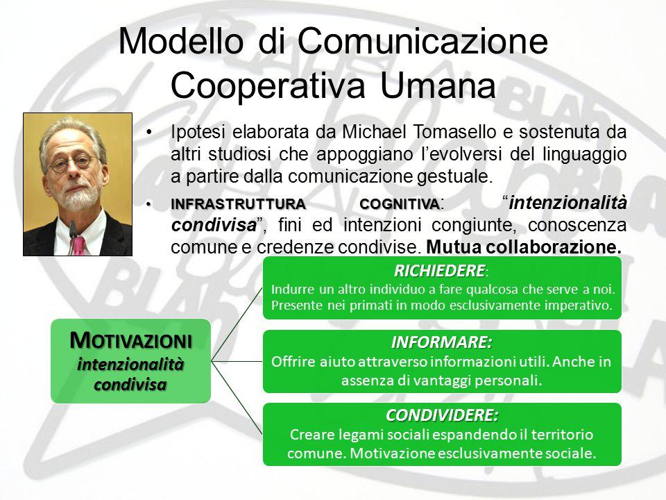 Modello di Comunicazione Cooperativa Umana Ipotesi elaborata da Michael Tomasello e sostenuta da altri studiosi che appoggiano l'evolversi del linguag