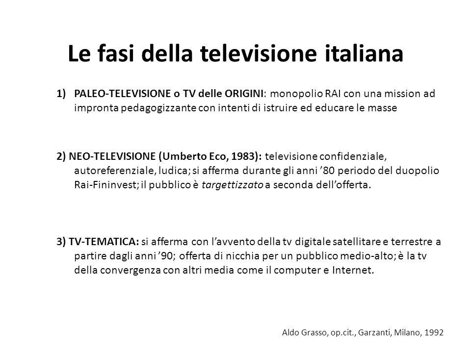 Le fasi della televisione italiana 1)PALEO-TELEVISIONE o TV delle ORIGINI: monopolio RAI con una mission ad impronta pedagogizzante con intenti di istruire ed educare le masse 2) NEO-TELEVISIONE (Umberto Eco, 1983): televisione confidenziale, autoreferenziale, ludica; si afferma durante gli anni '80 periodo del duopolio Rai-Fininvest; il pubblico è targettizzato a seconda dell'offerta.