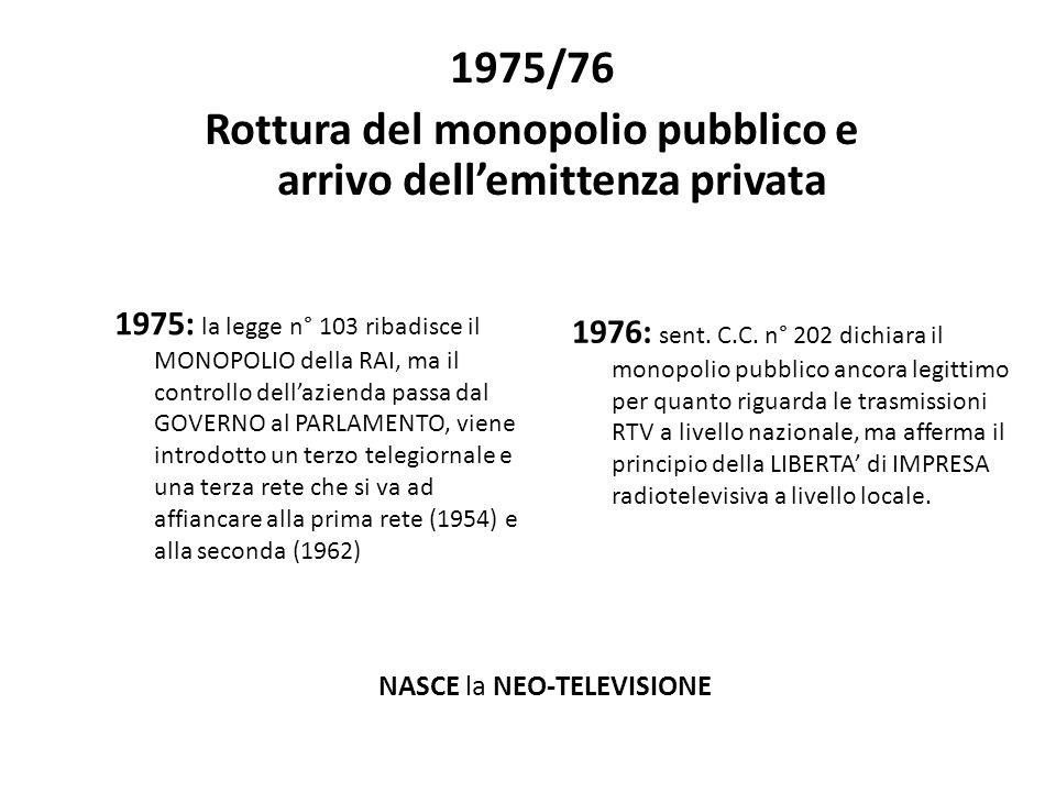 1975/76 Rottura del monopolio pubblico e arrivo dell'emittenza privata 1975: la legge n° 103 ribadisce il MONOPOLIO della RAI, ma il controllo dell'azienda passa dal GOVERNO al PARLAMENTO, viene introdotto un terzo telegiornale e una terza rete che si va ad affiancare alla prima rete (1954) e alla seconda (1962) 1976: sent.