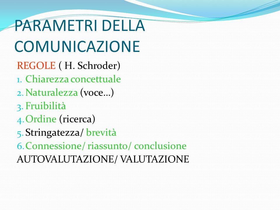 PARAMETRI DELLA COMUNICAZIONE REGOLE ( H. Schroder) 1.