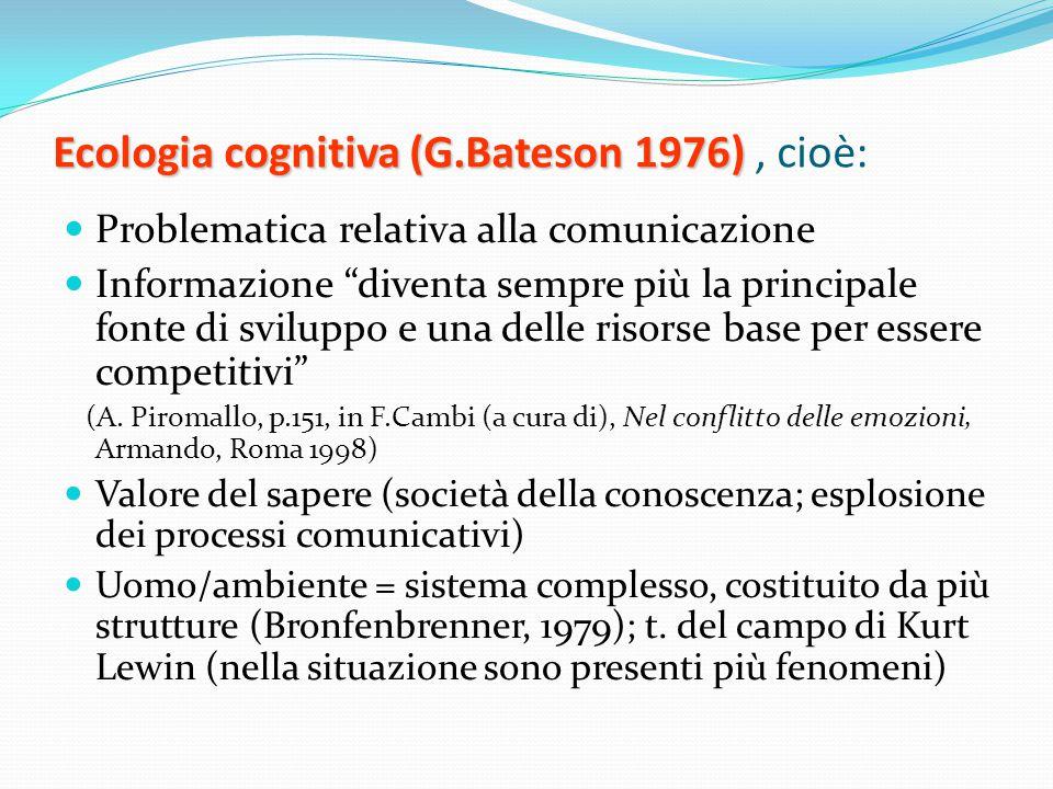 Ecologia cognitiva (G.Bateson 1976) Ecologia cognitiva (G.Bateson 1976), cioè: Problematica relativa alla comunicazione Informazione diventa sempre più la principale fonte di sviluppo e una delle risorse base per essere competitivi (A.
