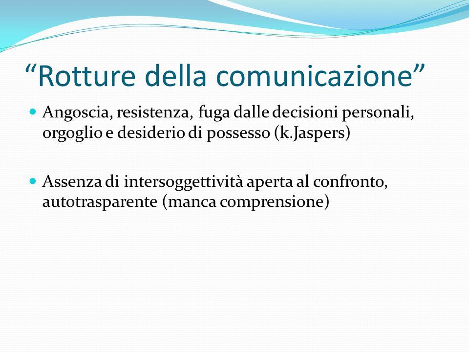 Rotture della comunicazione Angoscia, resistenza, fuga dalle decisioni personali, orgoglio e desiderio di possesso (k.Jaspers) Assenza di intersoggettività aperta al confronto, autotrasparente (manca comprensione)