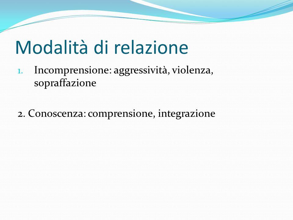 Modalità di relazione 1. Incomprensione: aggressività, violenza, sopraffazione 2.