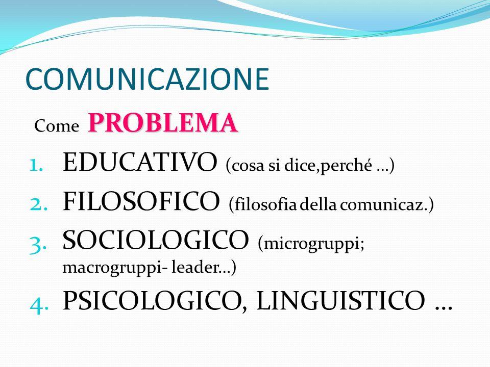 COMUNICAZIONE PROBLEMA Come PROBLEMA 1. EDUCATIVO (cosa si dice,perché …) 2.