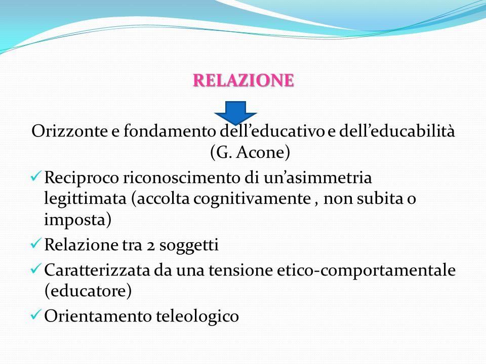 RELAZIONE Orizzonte e fondamento dell'educativo e dell'educabilità (G.