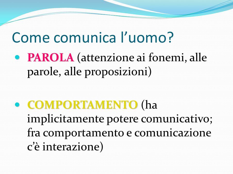Come comunica l'uomo.