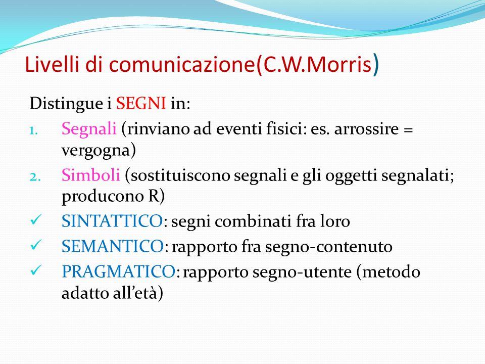 Livelli di comunicazione(C.W.Morris ) Distingue i SEGNI in: 1.