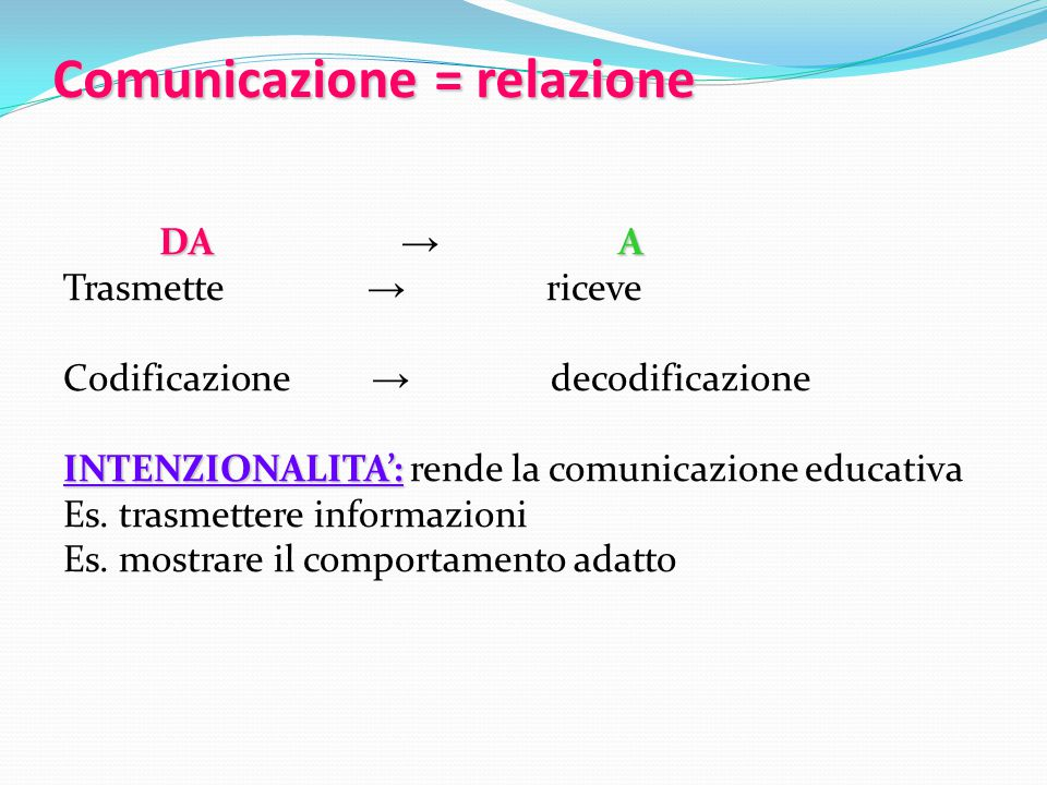 comunicazione Può presentare ambiguità (per la plasticità del linguaggio e la capacità espressiva) Può condizionare la selezione e l'interpretazione di segni (cambia il significato) Influenzata da schemi culturali Ha una dimensione conoscitiva ed una emotiva