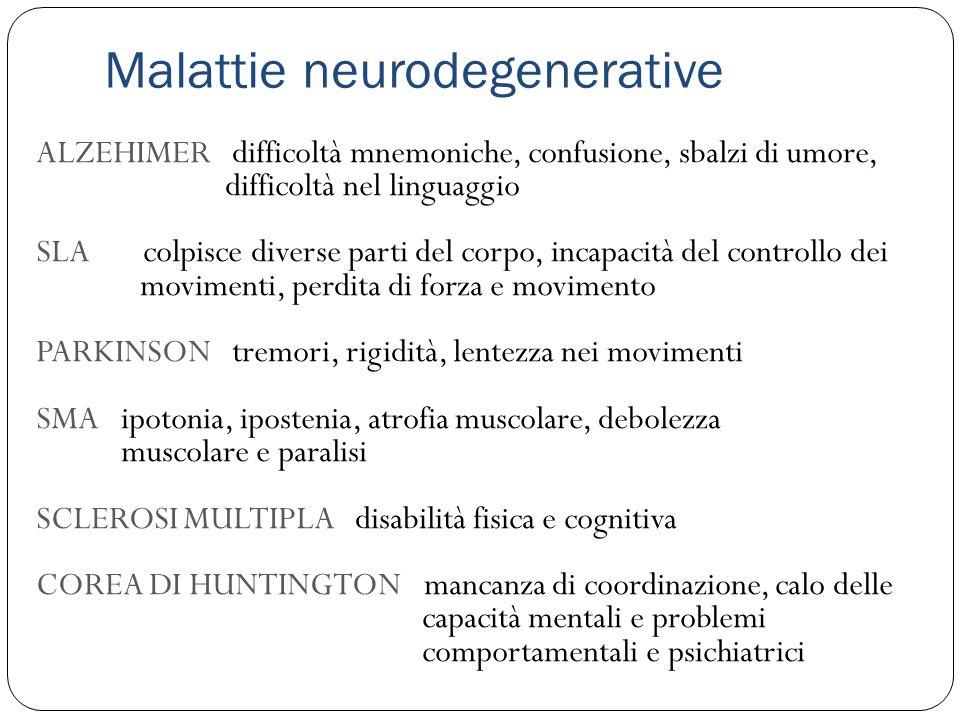 Malattie neurodegenerative ALZEHIMER difficoltà mnemoniche, confusione, sbalzi di umore, difficoltà nel linguaggio SLA colpisce diverse parti del corp