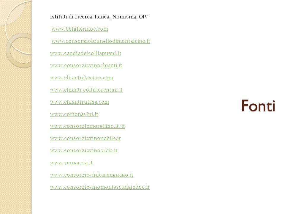 Fonti Istituti di ricerca: Ismea, Nomisma, OIV www.bolgheridoc.com www.consorziobrunellodimontalcino.it www.candiadeicolliapuani.it www.consorziovinoc