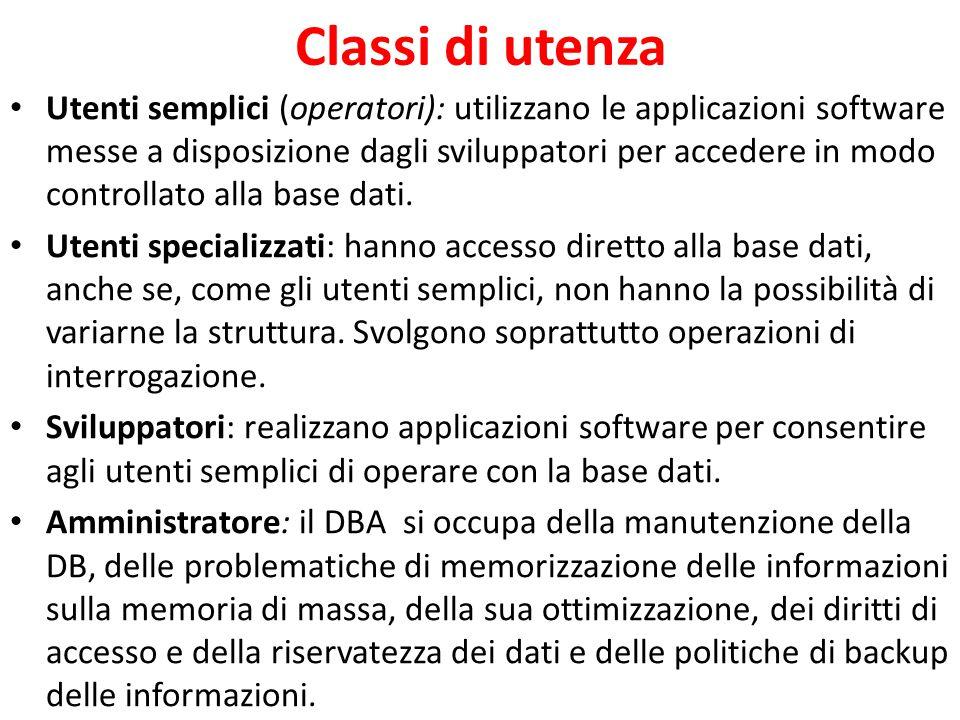 Classi di utenza Utenti semplici (operatori): utilizzano le applicazioni software messe a disposizione dagli sviluppatori per accedere in modo controllato alla base dati.