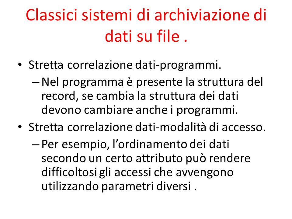 Classici sistemi di archiviazione di dati su file. Stretta correlazione dati-programmi. – Nel programma è presente la struttura del record, se cambia