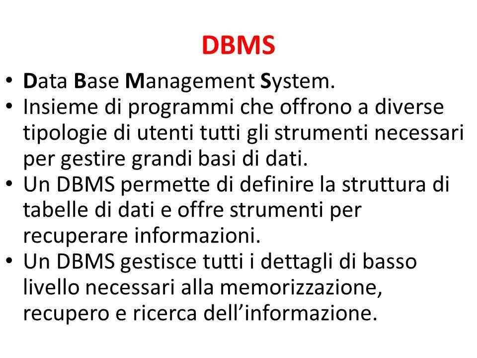DBMS Data Base Management System. Insieme di programmi che offrono a diverse tipologie di utenti tutti gli strumenti necessari per gestire grandi basi
