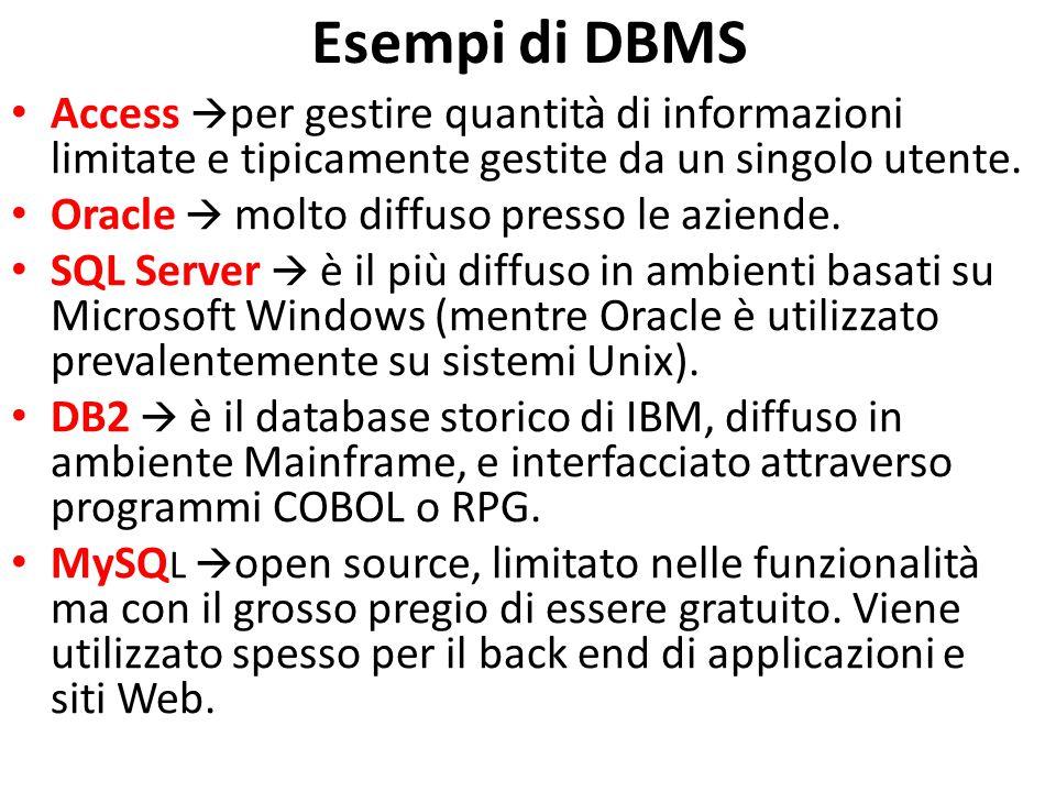 Esempi di DBMS Access  per gestire quantità di informazioni limitate e tipicamente gestite da un singolo utente. Oracle  molto diffuso presso le azi