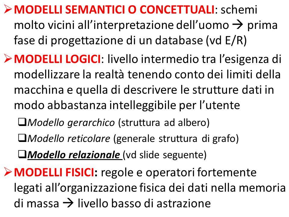  MODELLI SEMANTICI O CONCETTUALI: schemi molto vicini all'interpretazione dell'uomo  prima fase di progettazione di un database (vd E/R)  MODELLI L