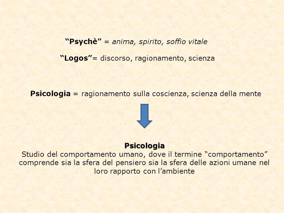 Campo di ricerca Linguaggio specifico Metodologia propria Q UANDO UNA SCIENZA PUÒ ESSERE CONSIDERATA AUTONOMA