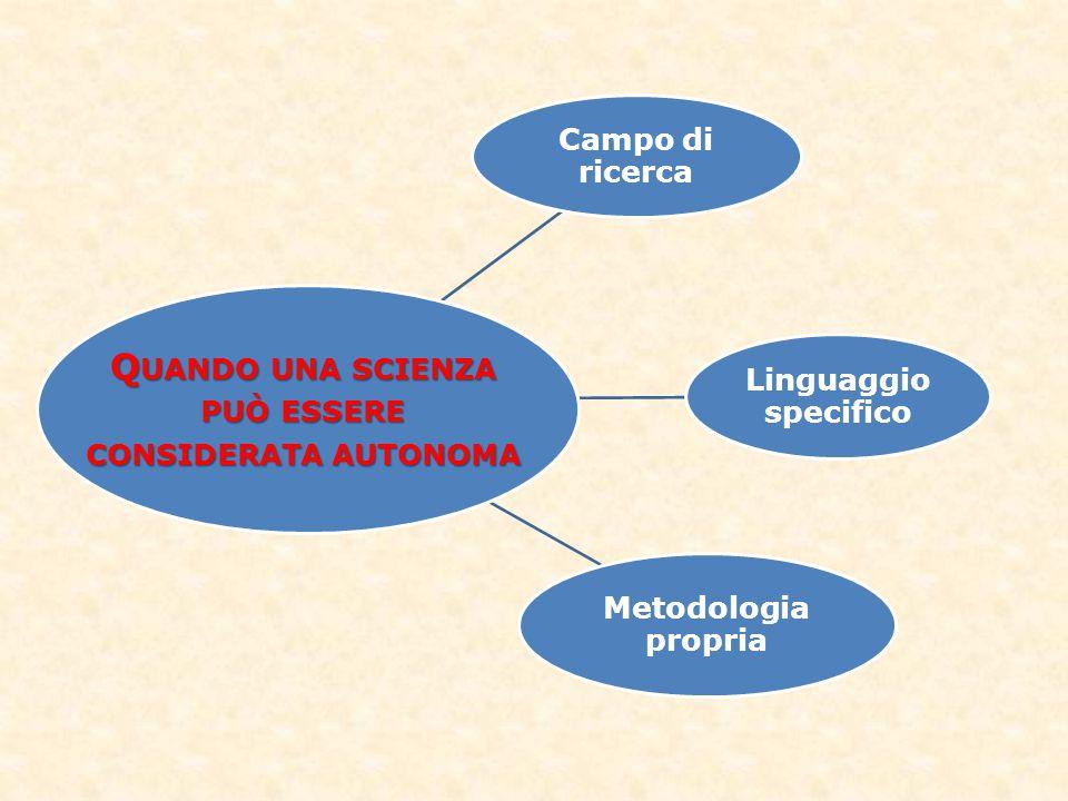 PIAGET E L'EPISTEMOLOGIA GENETICA INTELLIGENZA = ADATTAMENTO ASSIMILAZIONEACCOMODAMENTO LA TEORIA DELLO SVILUPPO STADIALE 1.STADIO SENSO- MOTORIO 2.STADIO PREOPERATORIO 3.STADIO DELLE OPERAZIONI CONCRETE 4.STADIO DELLE OPERAZIONI FORMALI