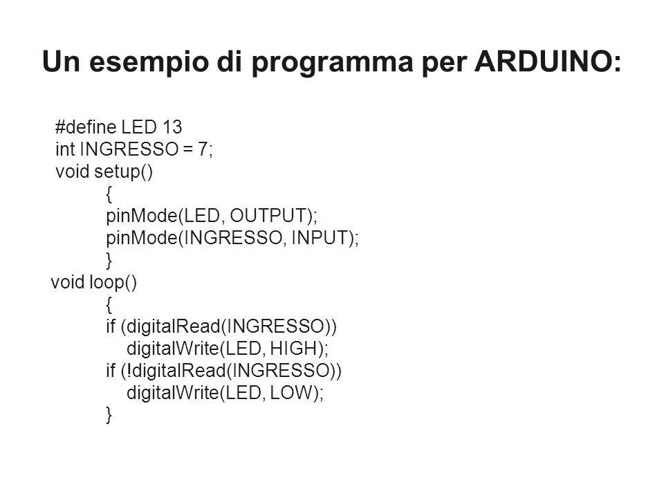 Un esempio di programma per ARDUINO: #define LED 13 int INGRESSO = 7; void setup() { pinMode(LED, OUTPUT); pinMode(INGRESSO, INPUT); } void loop() { i
