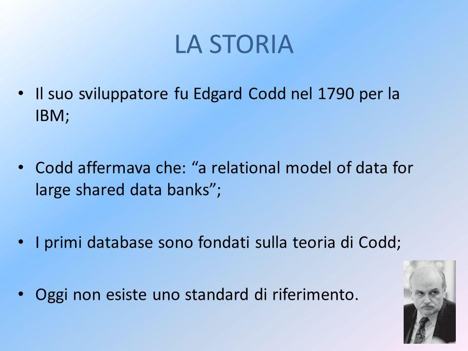 LA STORIA Il suo sviluppatore fu Edgard Codd nel 1790 per la IBM; Codd affermava che: a relational model of data for large shared data banks ; I primi database sono fondati sulla teoria di Codd; Oggi non esiste uno standard di riferimento.