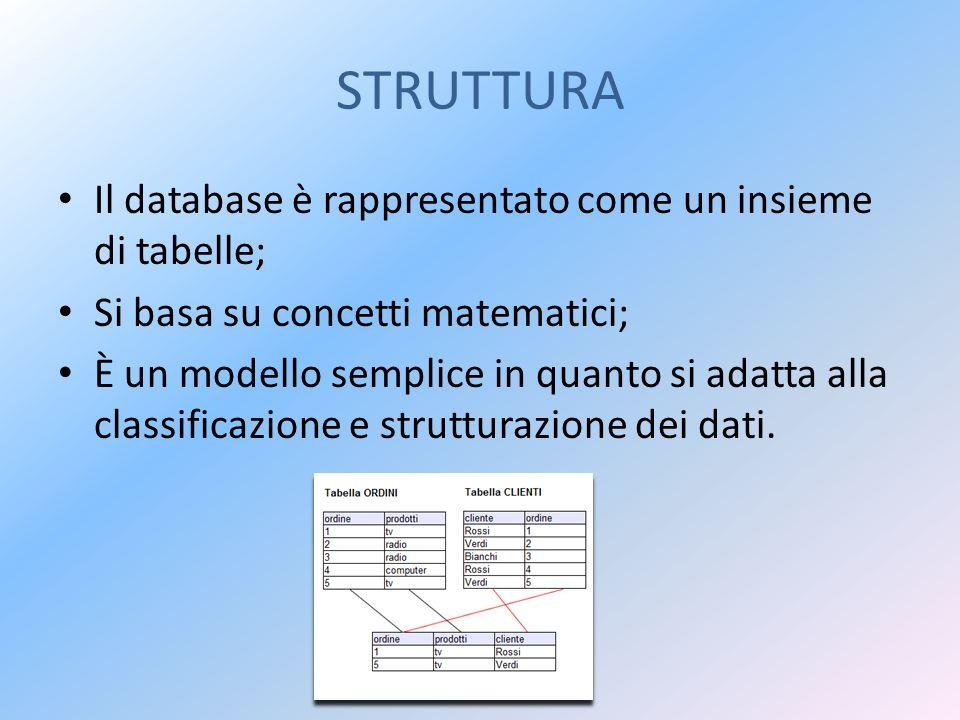 STRUTTURA Il database è rappresentato come un insieme di tabelle; Si basa su concetti matematici; È un modello semplice in quanto si adatta alla classificazione e strutturazione dei dati.