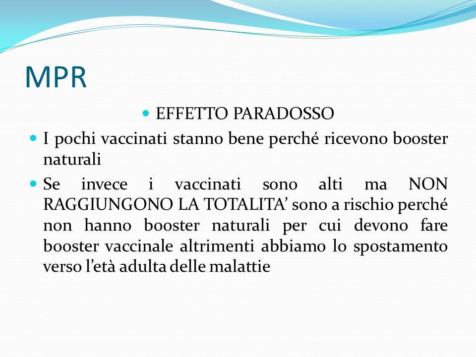 MPR EFFETTO PARADOSSO I pochi vaccinati stanno bene perché ricevono booster naturali Se invece i vaccinati sono alti ma NON RAGGIUNGONO LA TOTALITA' s