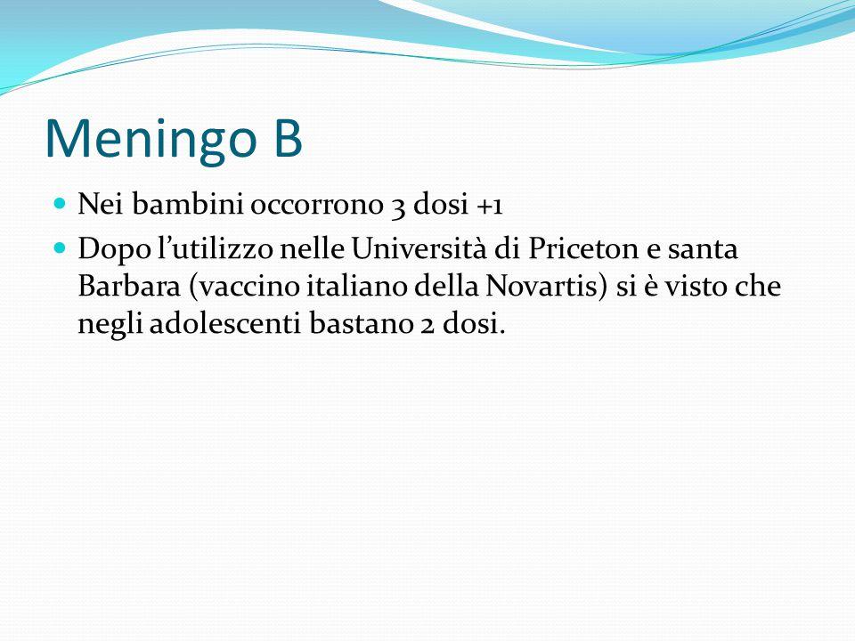 Meningo B Nei bambini occorrono 3 dosi +1 Dopo l'utilizzo nelle Università di Priceton e santa Barbara (vaccino italiano della Novartis) si è visto ch
