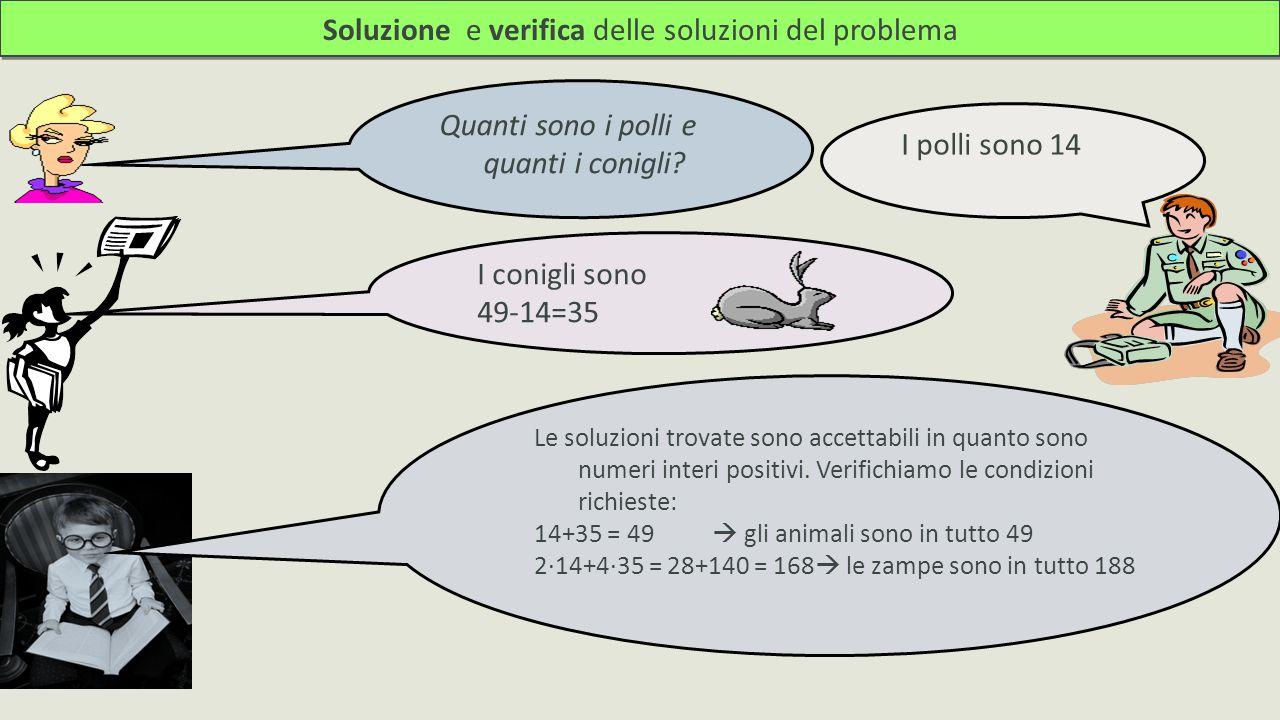 I polli sono 14 I conigli sono 49-14=35 Soluzione e verifica delle soluzioni del problema Le soluzioni trovate sono accettabili in quanto sono numeri